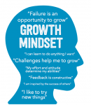 Fixed and Growth Mindsets, Illustrated