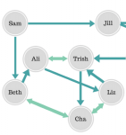 What Is a Sociogram?