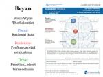 Brain Profiles for Hiring