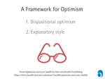 Optimism Activity Slides
