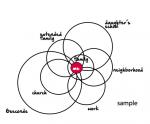 Circles of Community Worksheet