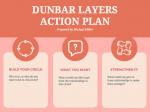 Dunbar Layers Action Plan