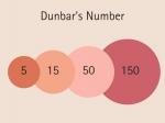 Dunbar's Number